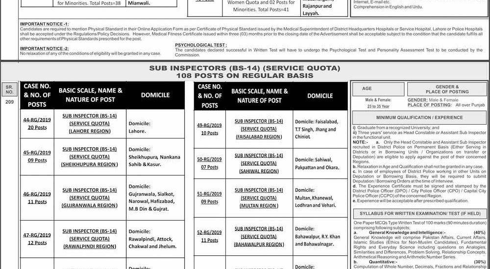 PPSC Punjab Police Jobs 2019 Sub Inspector Apply Online