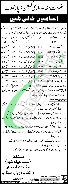 Irrigation Department Sindh Jobs
