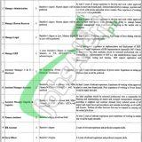 Punjab Thermal Power Jobs