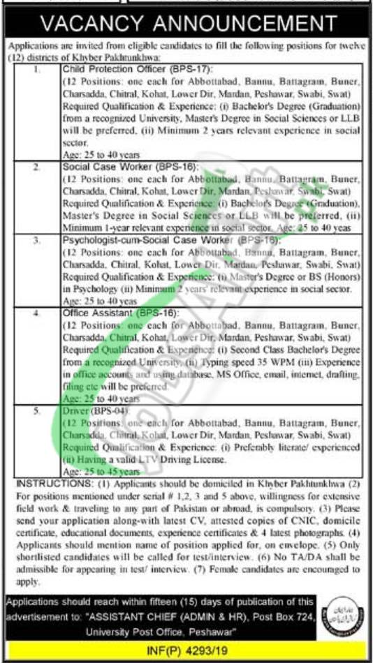 PO Box 724 GPO Peshawar Jobs