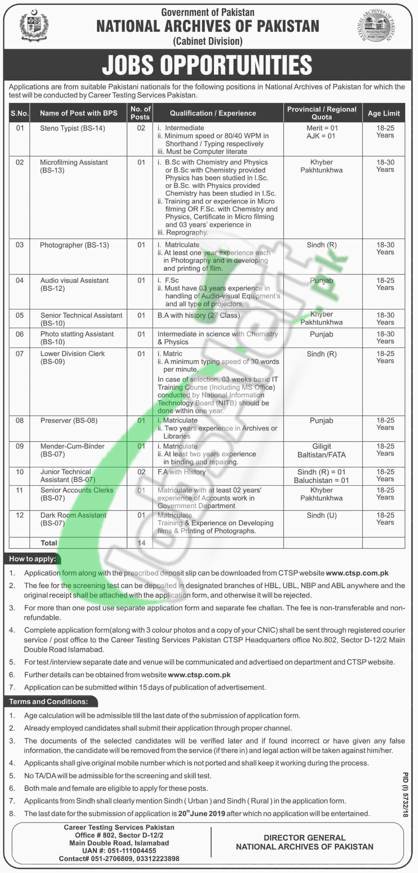 National Archives of Pakistan Jobs