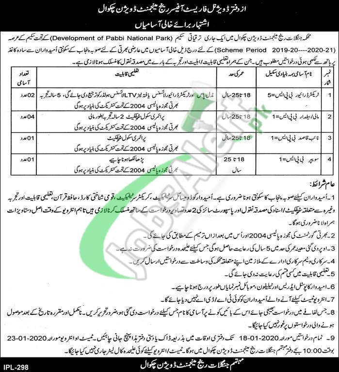Forest Department Punjab Job Opportunities