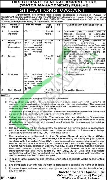 Agriculture Department Punjab Jobs