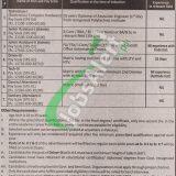 PO Box 1138 Islamabad Jobs