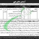 Punjab Regiment Centre Mardan Jobs