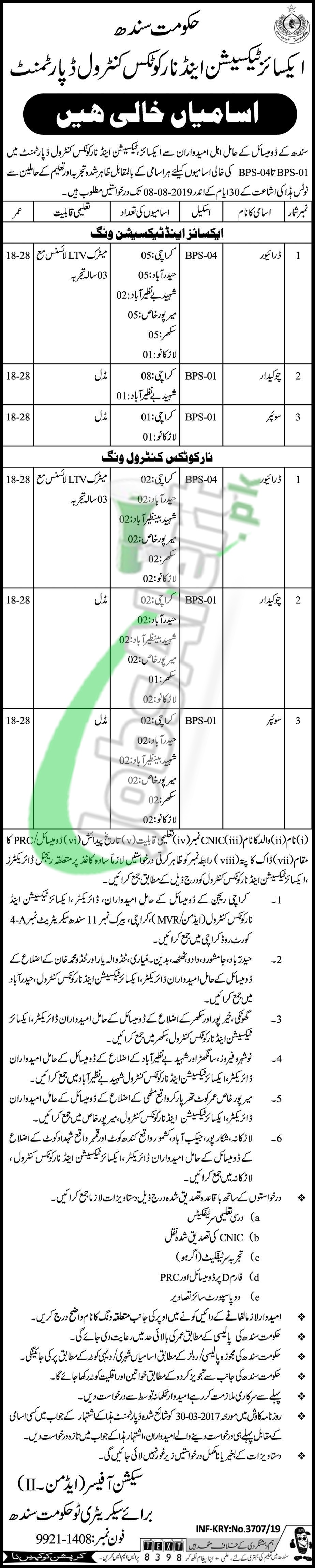 Excise and Taxation Sindh Jobs 2019