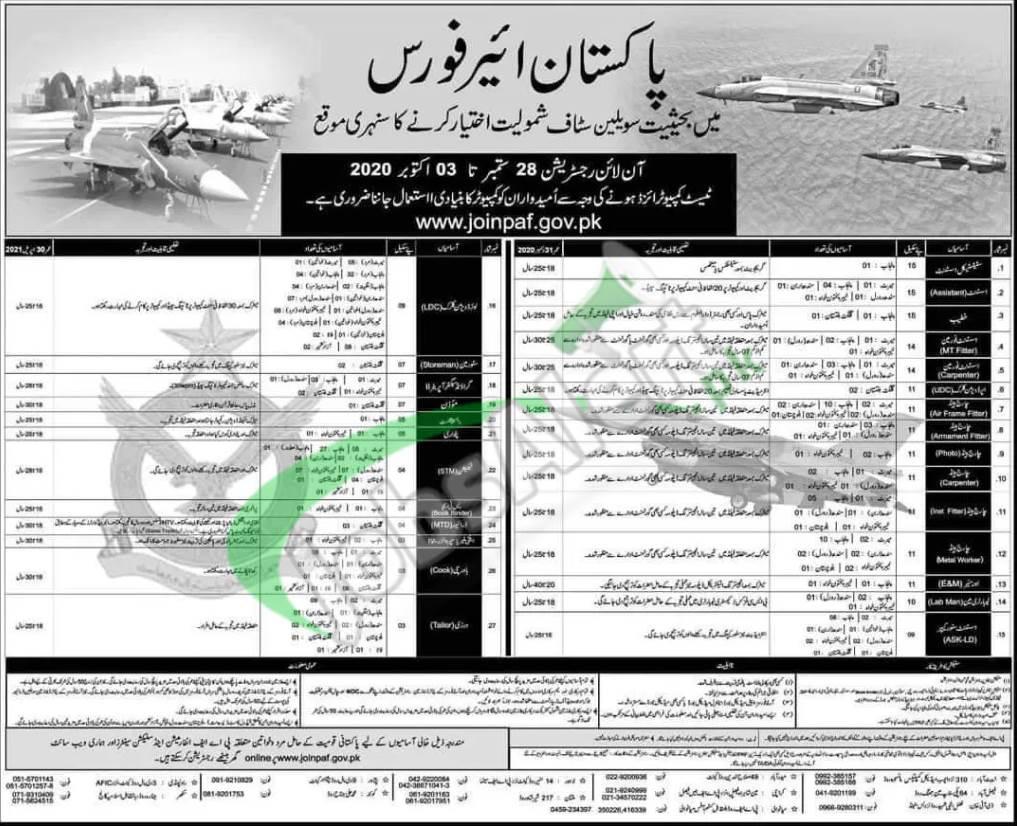 PAF Civilian Jobs