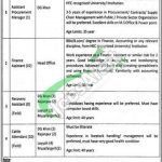 Punjab Education Sector Reform Programme Jobs