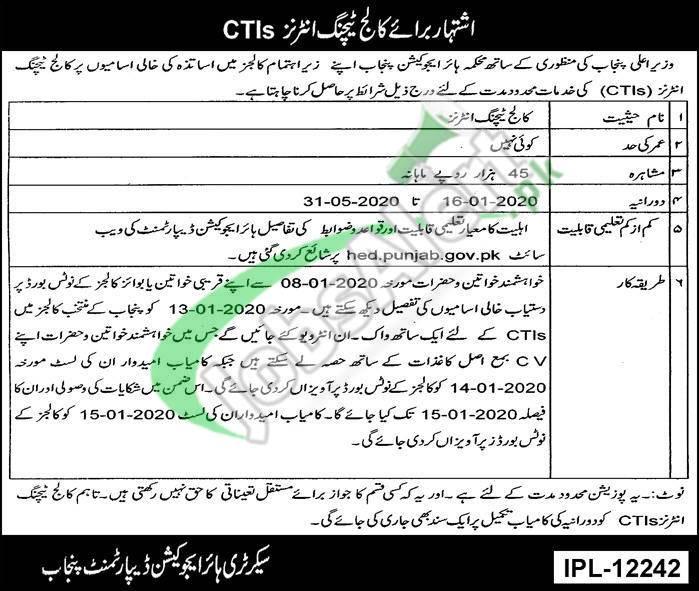Higher Education Department Punjab Job Opportunities