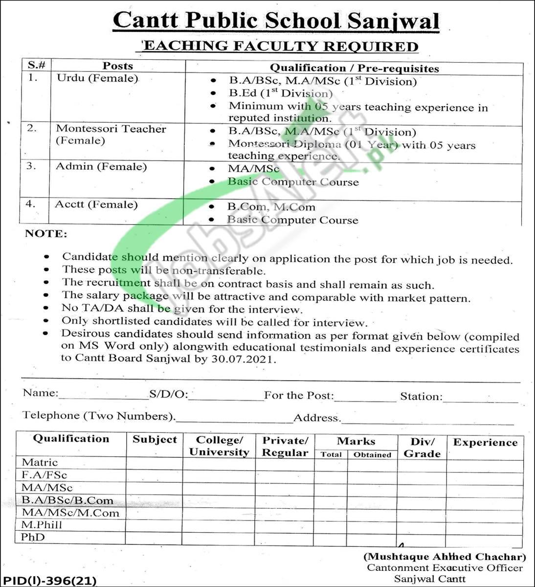 Cantonment Board Sanjwal Jobs