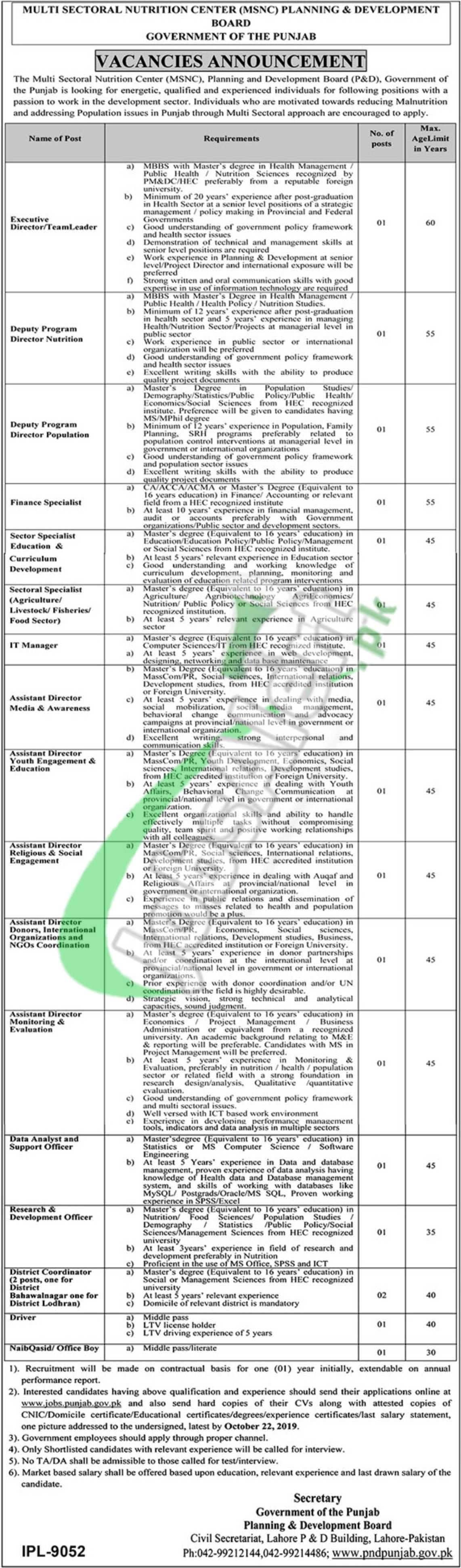 Planning and Development Department Punjab Jobs 2019