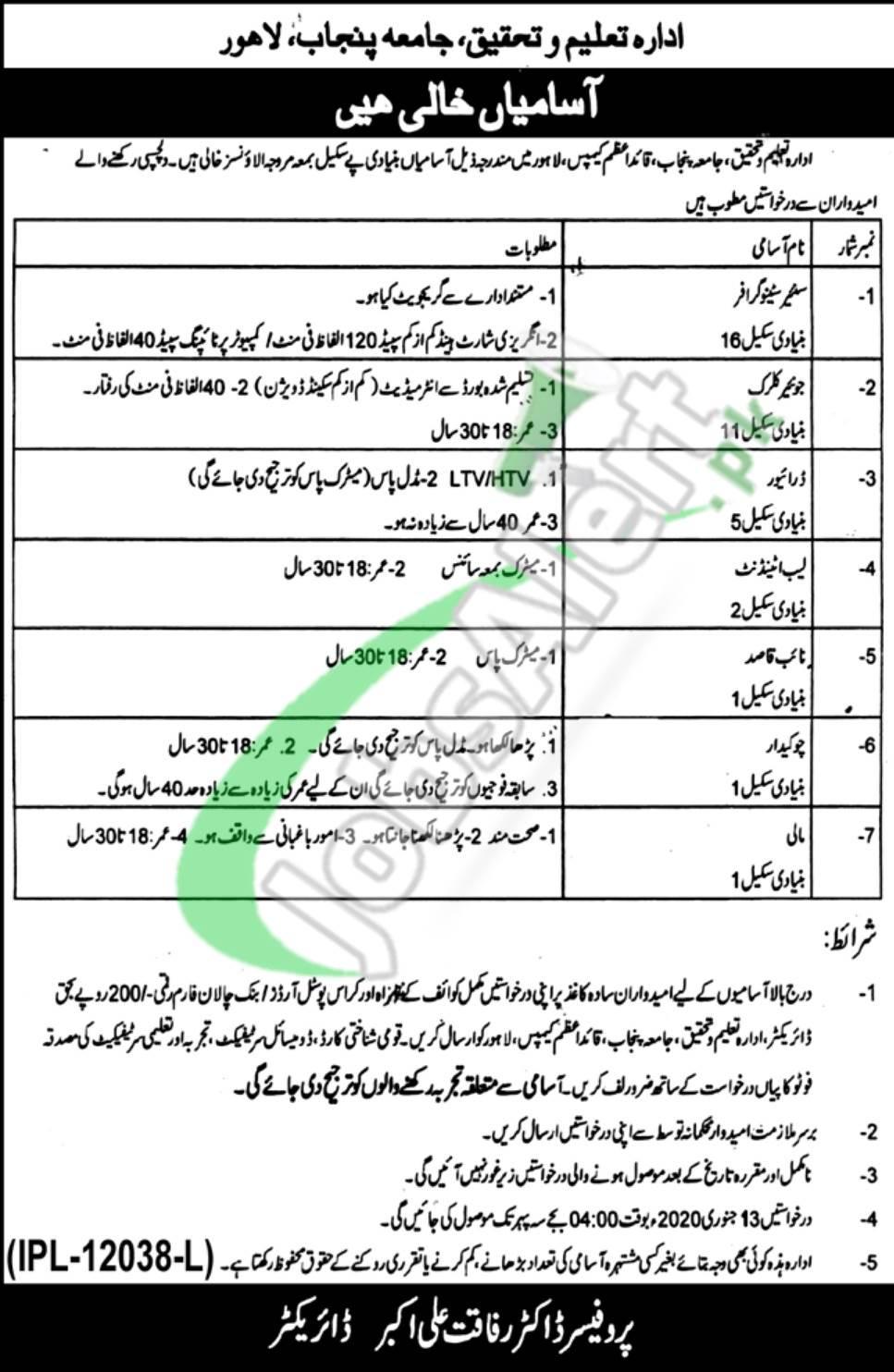 Punjab University Lahore Vacancy Announcement