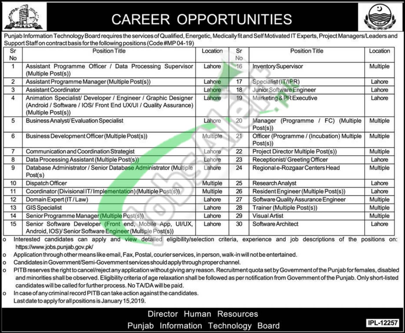 Career Opportunity Punjab Information Technology Board