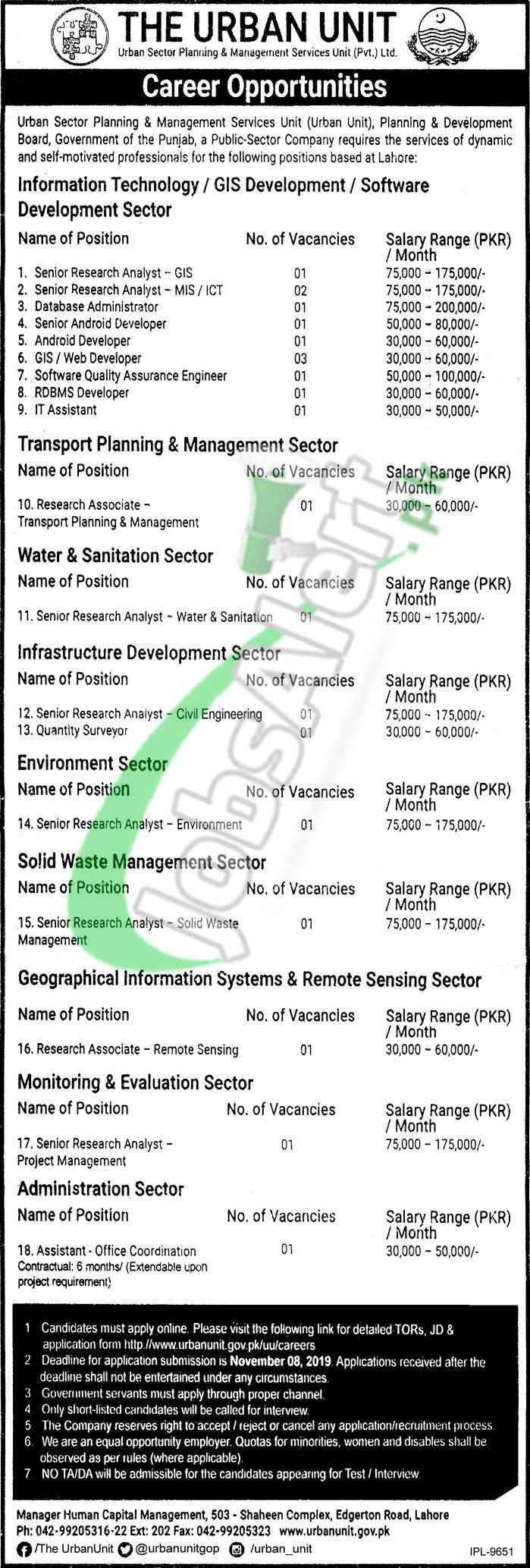 Jobs in Urban Unit 2019