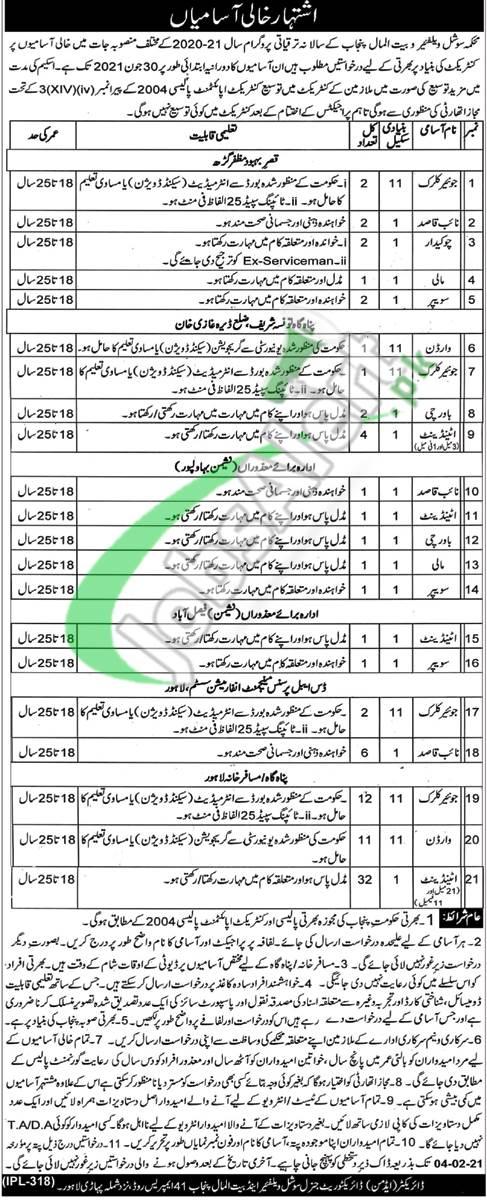 Punjab Bait-Ul-Maal Jobs