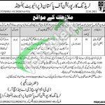 Trading Corporation of Pakistan Jobs