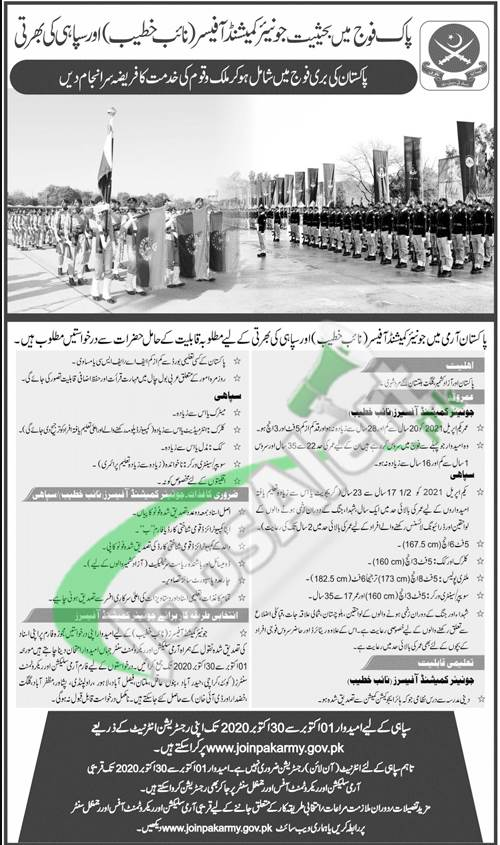 www.joinpakarmy.gov.pk as Soldier