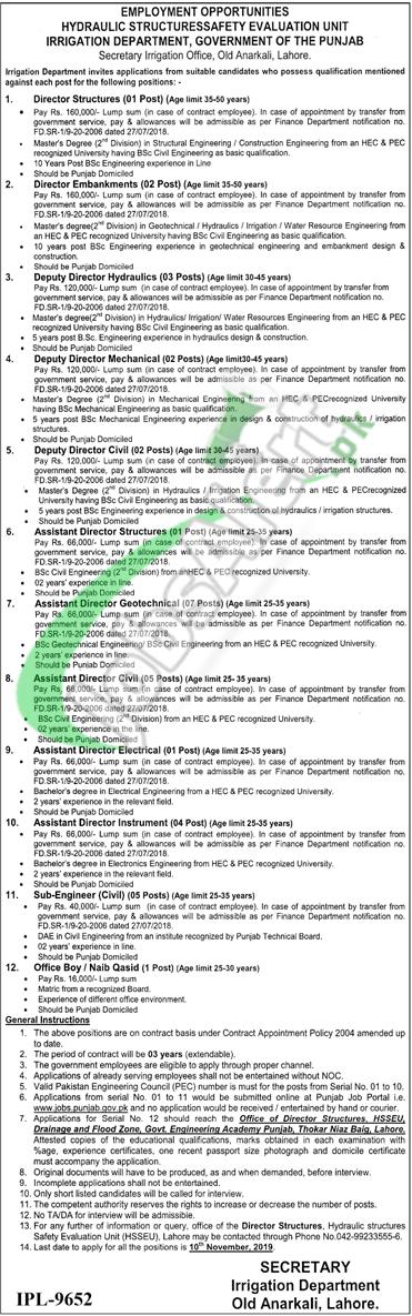 Punjab Irrigation Department Jobs 2019