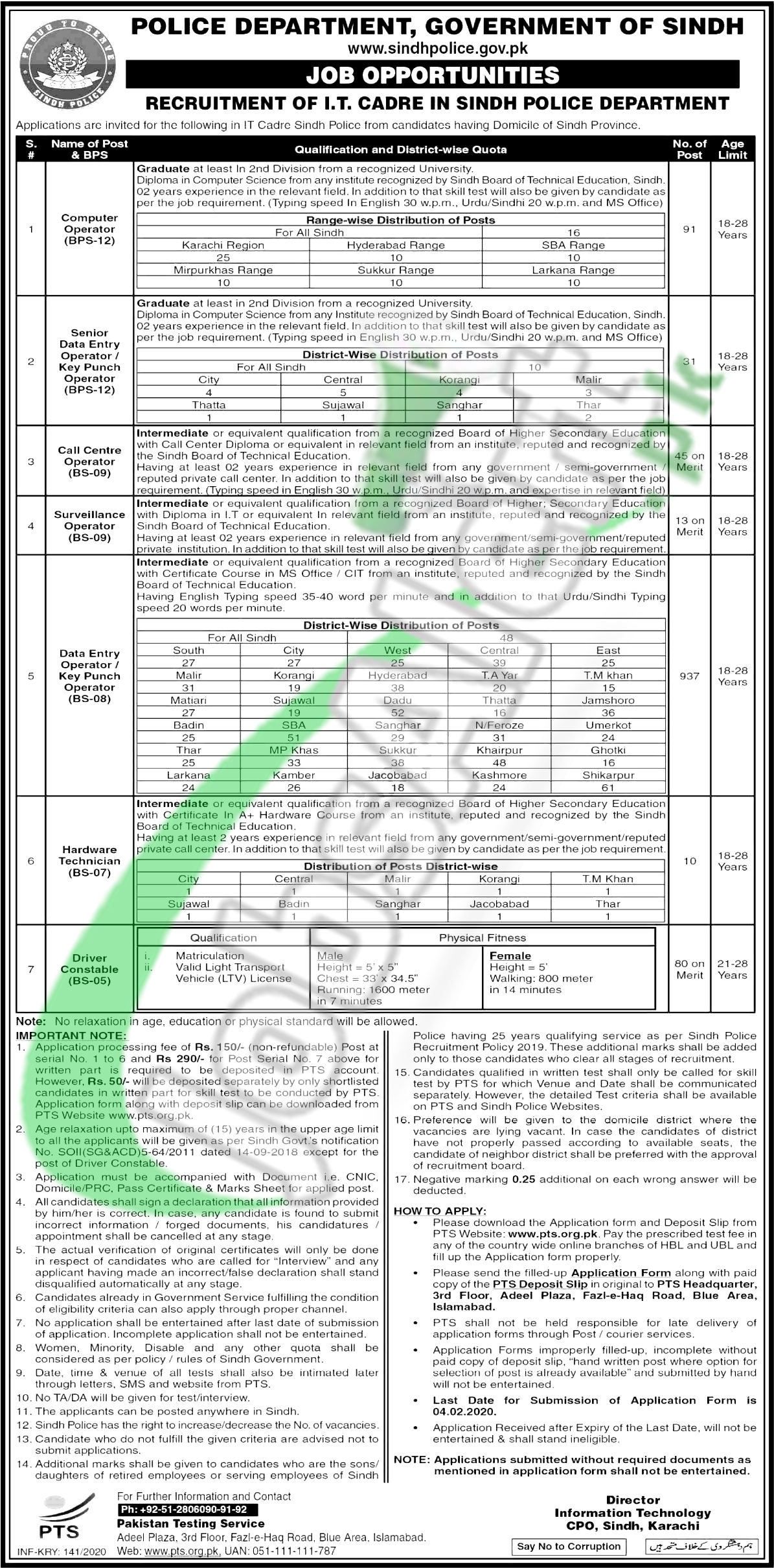 Police Department, Government of Sindh Job Opportunities