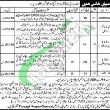 PO Box 18 Peshawar Jobs 2020