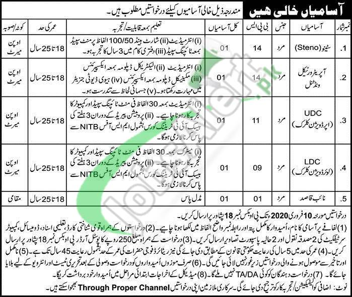 Public Sector Organization Peshawar Job Opportunities