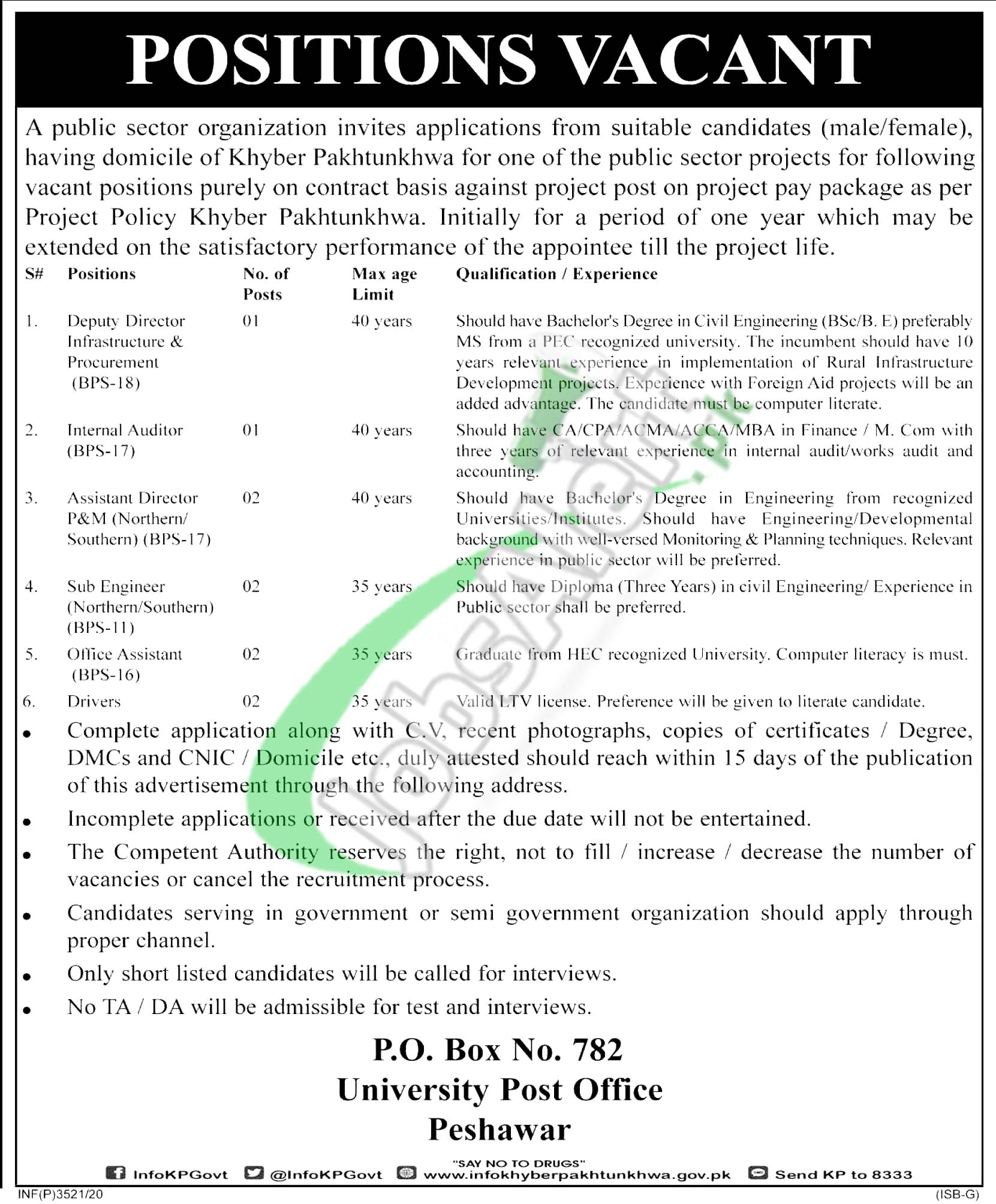 KPK Government Jobs 2020