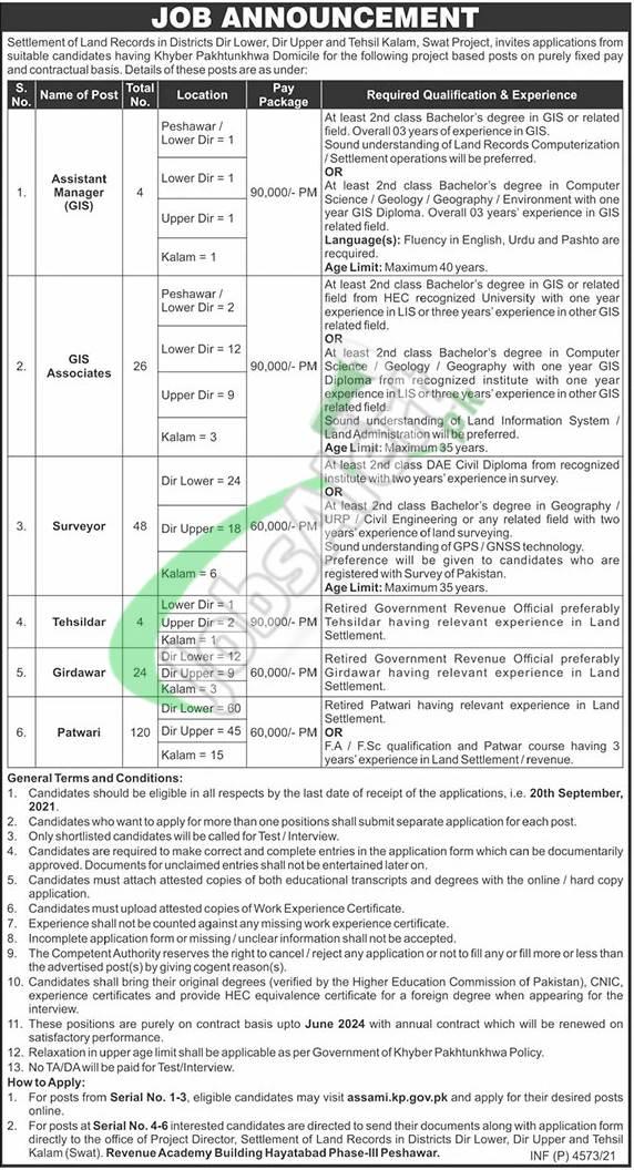 Revenue Department KPK Jobs