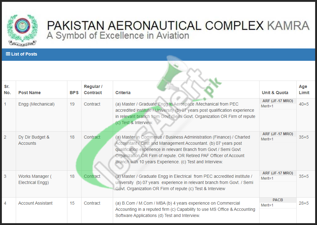 Pakistan Aeronautical Complex A Symbol of Excellence in Aviation