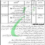 Anti-Terrorism Court Rawalpindi Jobs 2020