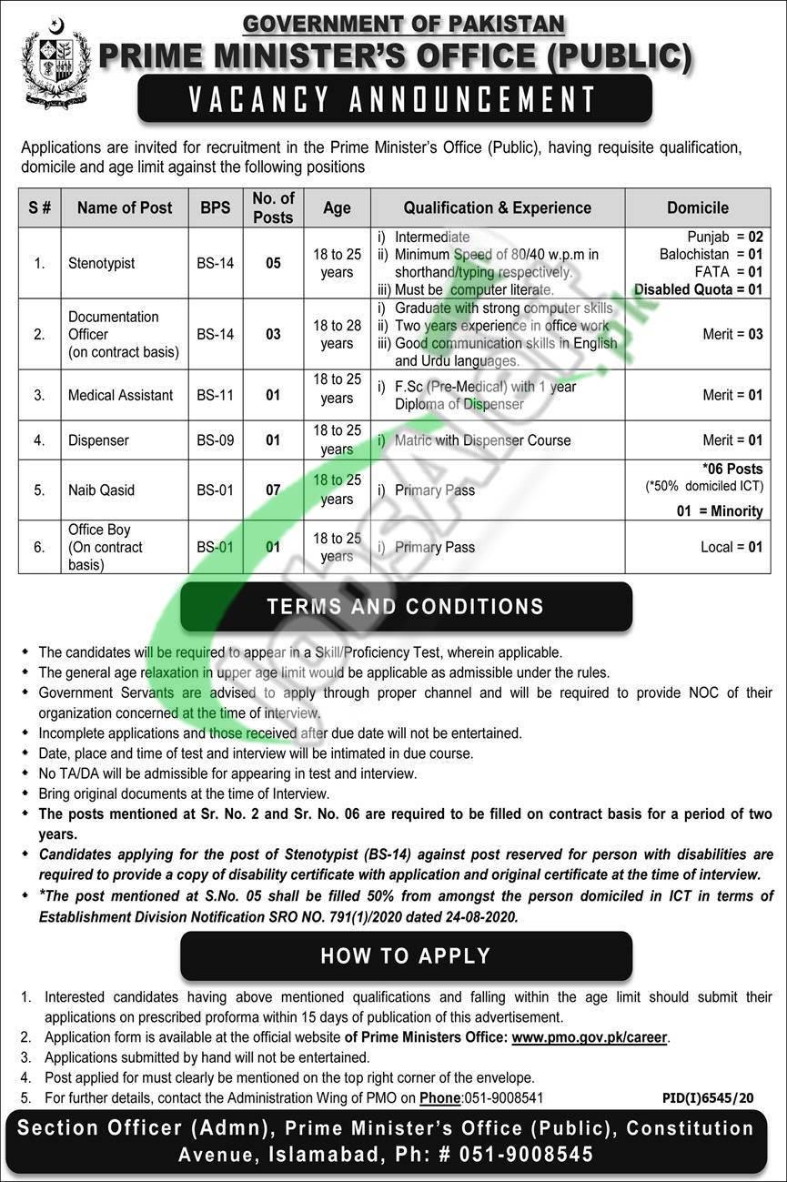 PM Office Islamabad Jobs