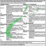 Punjab Industrial Estate Jobs
