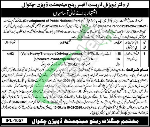 Forest Department Punjab Jobs