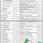 MDA Karachi Jobs