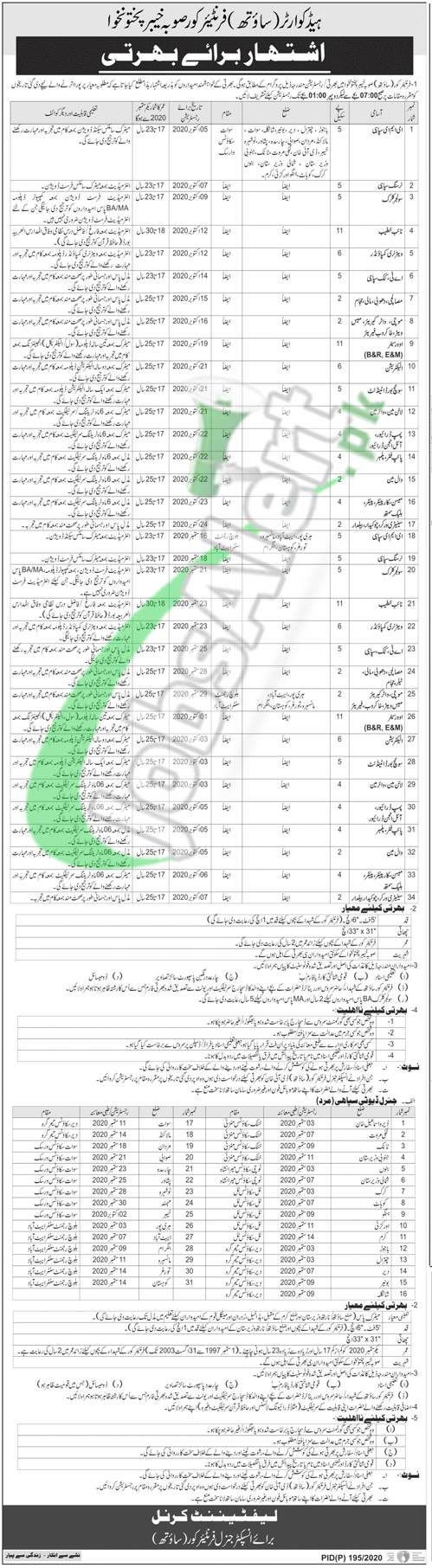 Frontier Corps KPK South Jobs