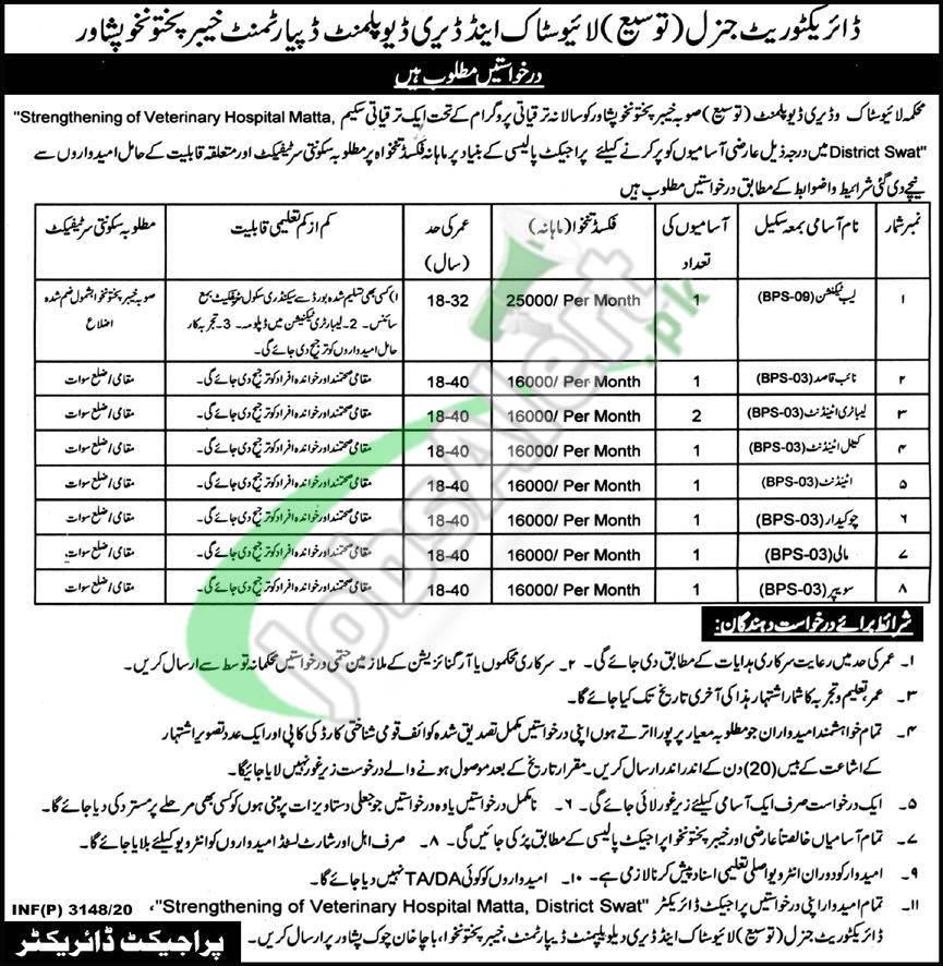 Directorate of Livestock and Dairy Development Peshawar Jobs
