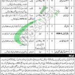 Command & Staff College Quetta Jobs