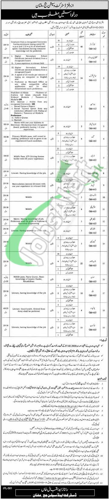 Session Court Multan Jobs
