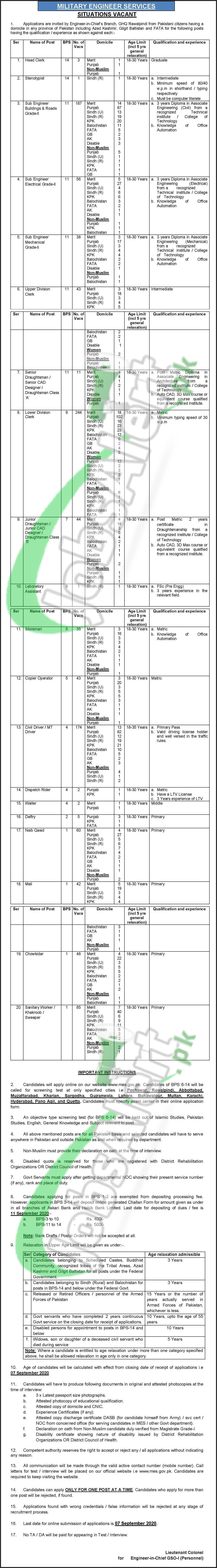 www.mes.gov.pk Jobs