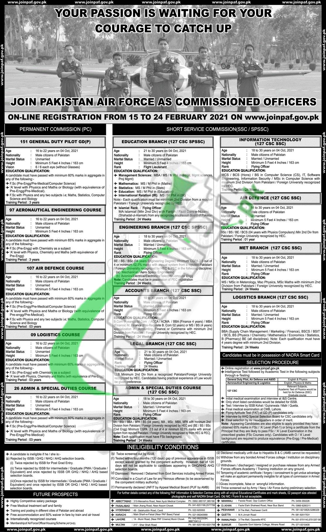 Join PAF as Commissioned Officer 2021 GD Pilot Pakistan Air Force Registration