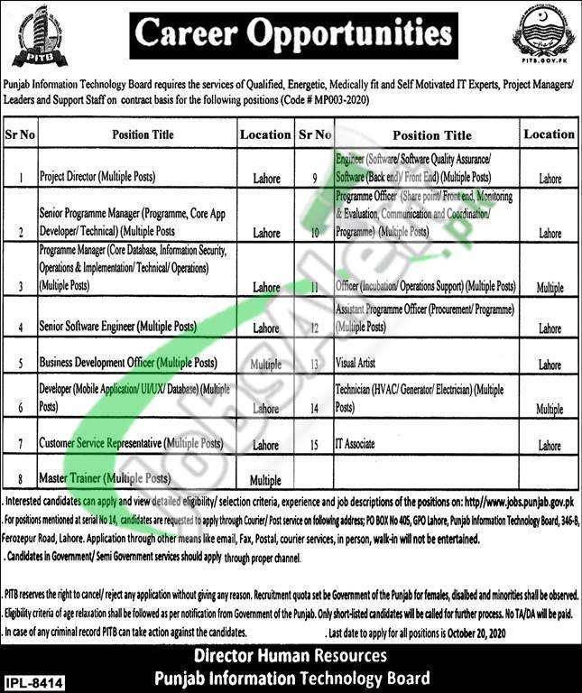 PO Box 405 GPO Lahore Jobs