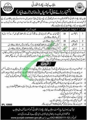 Punjab Land Record Authority PLRA Jobs