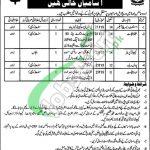 Urdu Science Board Lahore Jobs