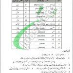 Pakistan Mint Apprenticeship