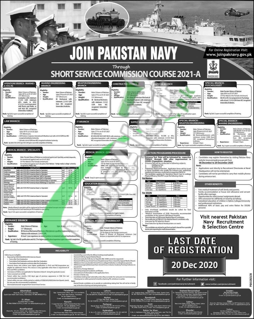 Pak Navy SSC 2021 A