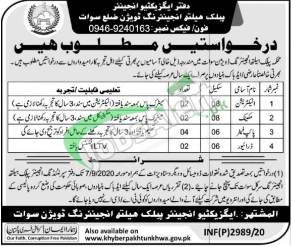 Public Health Engineering Department Swat Jobs
