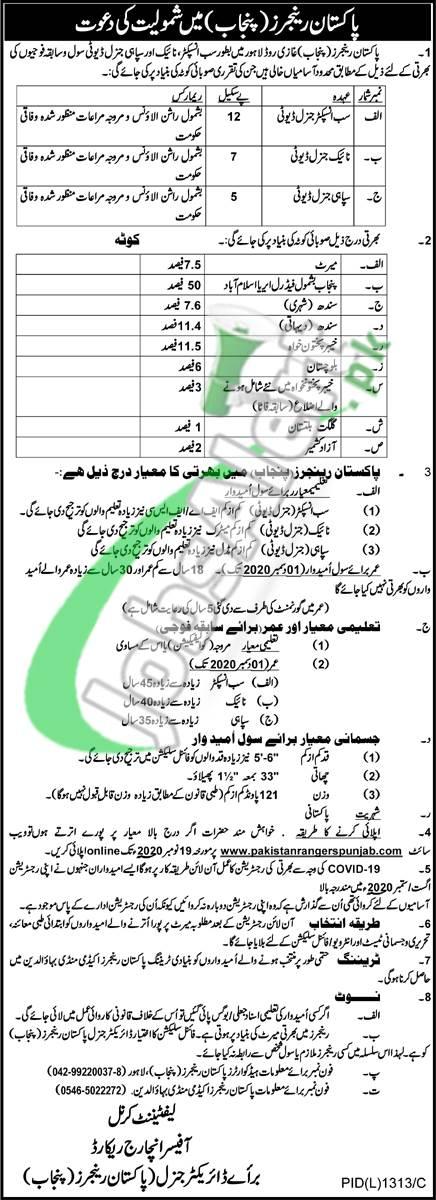 Pakistan Rangers Jobs