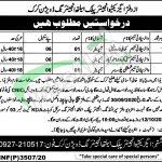 Public Health Engineering Department Karak Jobs 2020