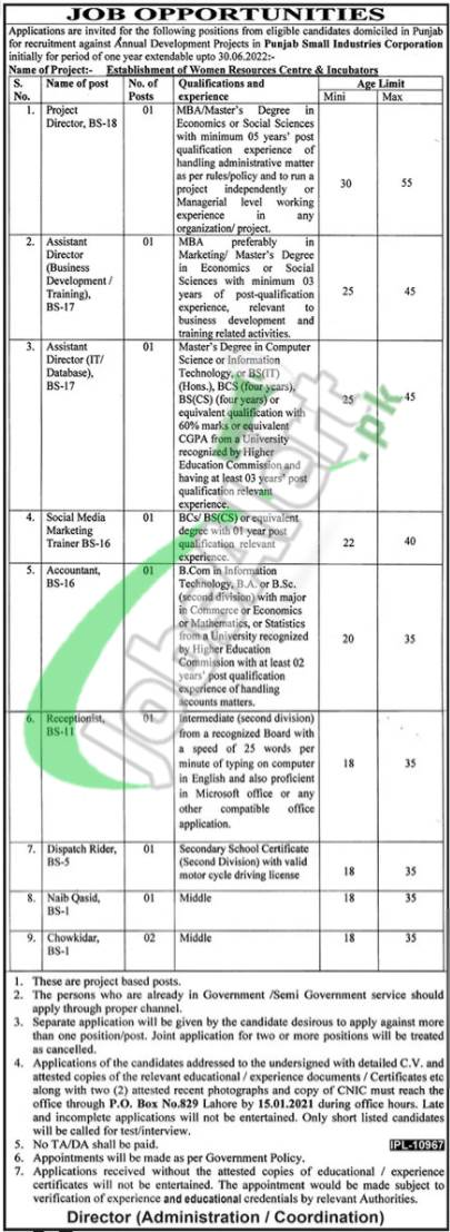 PO Box 829 Lahore Jobs