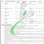 Ministry of Railway Jobs