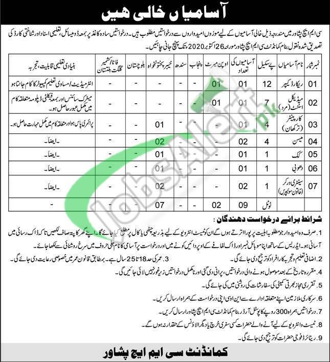 CMH Peshawar Jobs